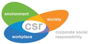 CSR and small business